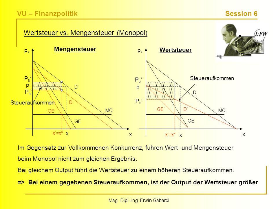 VU – Finanzpolitik Session 6 Mag.Dipl.-Ing. Erwin Gabardi Wertsteuer vs.