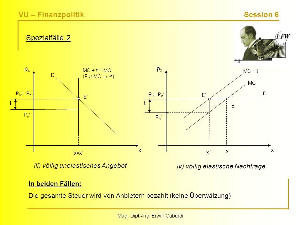 VU – Finanzpolitik Session 6 Mag. Dipl.-Ing. Erwin Gabardi Spezialfälle 2 x pxpx MC + t = MC (Für MC ) E D P n P 0 = P b x=x iii) völlig unelastisches