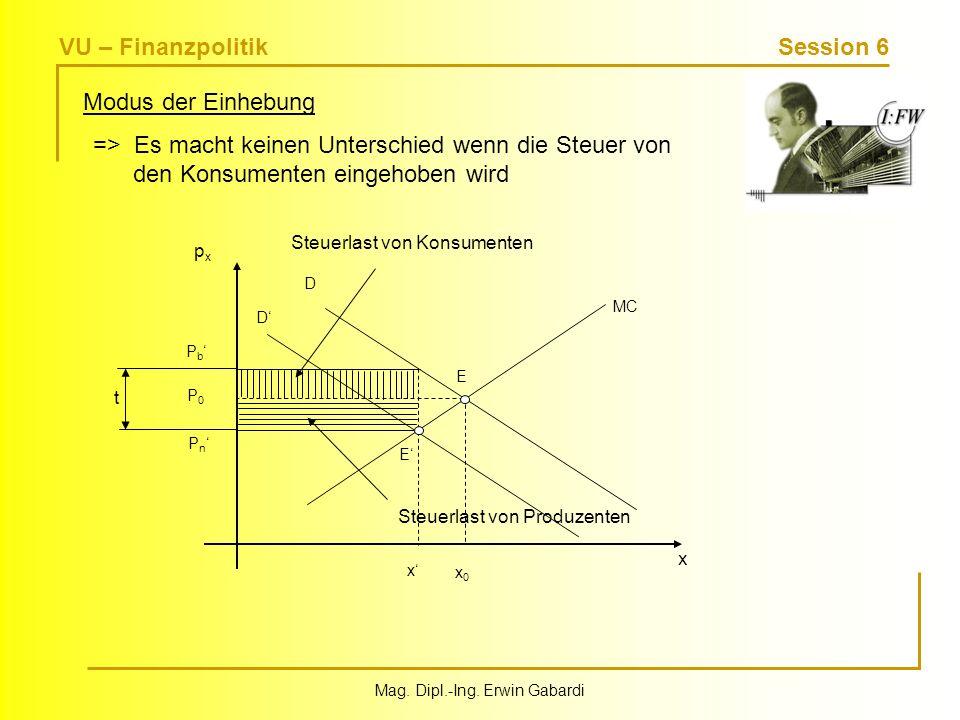 VU – Finanzpolitik Session 6 Mag.Dipl.-Ing. Erwin Gabardi Mengensteuer vs.