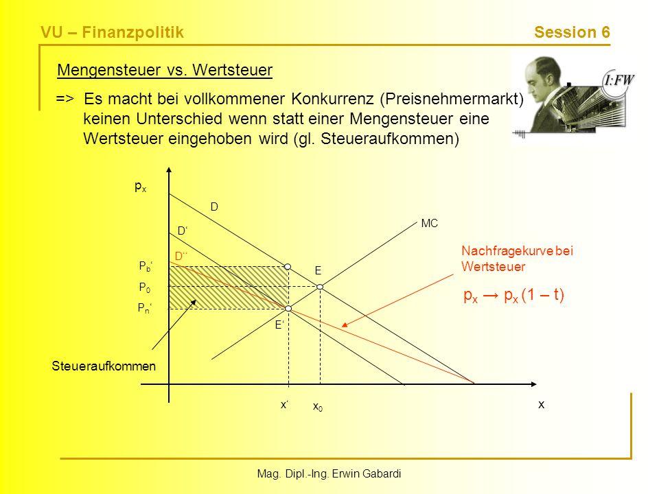 VU – Finanzpolitik Session 6 Mag. Dipl.-Ing. Erwin Gabardi Mengensteuer vs. Wertsteuer => Es macht bei vollkommener Konkurrenz (Preisnehmermarkt) kein