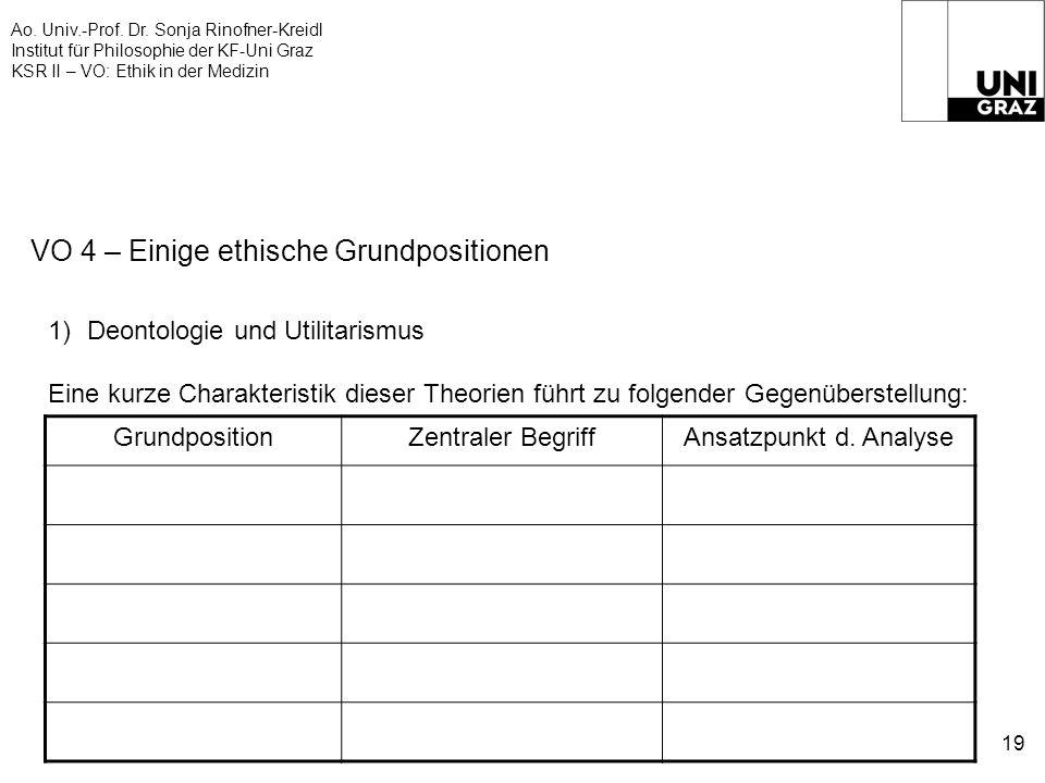 Ao. Univ.-Prof. Dr. Sonja Rinofner-Kreidl Institut für Philosophie der KF-Uni Graz KSR II – VO: Ethik in der Medizin 19 VO 4 – Einige ethische Grundpo