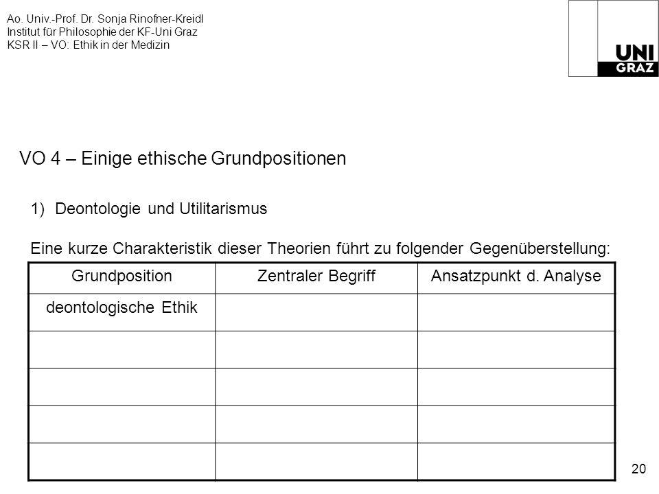 Ao. Univ.-Prof. Dr. Sonja Rinofner-Kreidl Institut für Philosophie der KF-Uni Graz KSR II – VO: Ethik in der Medizin 20 VO 4 – Einige ethische Grundpo