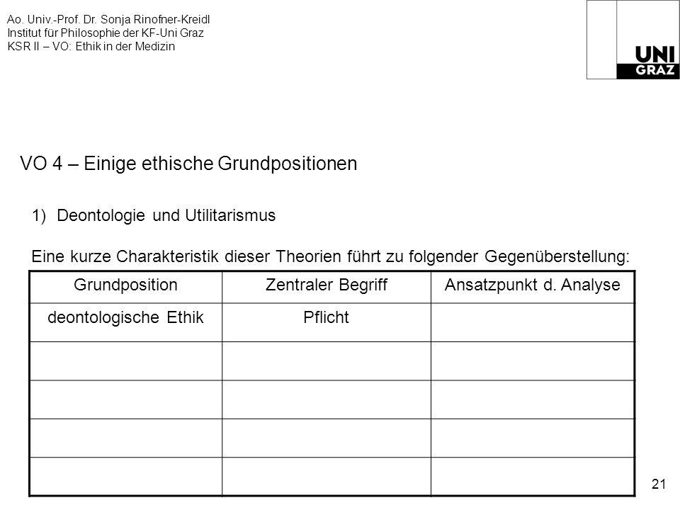 Ao. Univ.-Prof. Dr. Sonja Rinofner-Kreidl Institut für Philosophie der KF-Uni Graz KSR II – VO: Ethik in der Medizin 21 VO 4 – Einige ethische Grundpo