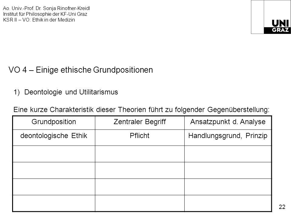 Ao. Univ.-Prof. Dr. Sonja Rinofner-Kreidl Institut für Philosophie der KF-Uni Graz KSR II – VO: Ethik in der Medizin 22 VO 4 – Einige ethische Grundpo