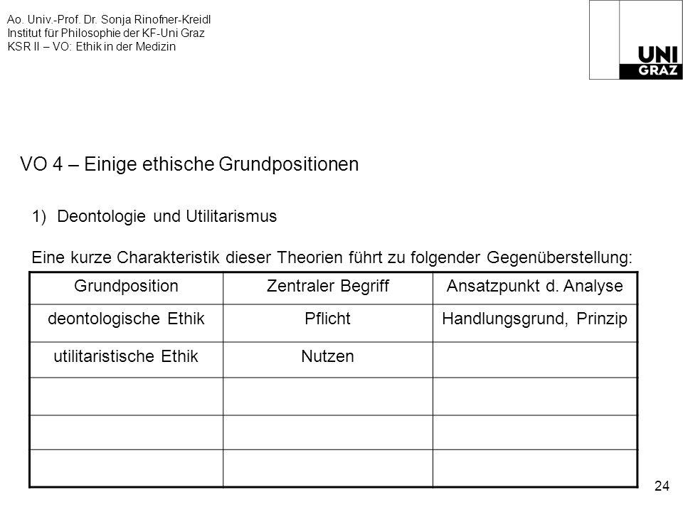 Ao. Univ.-Prof. Dr. Sonja Rinofner-Kreidl Institut für Philosophie der KF-Uni Graz KSR II – VO: Ethik in der Medizin 24 VO 4 – Einige ethische Grundpo