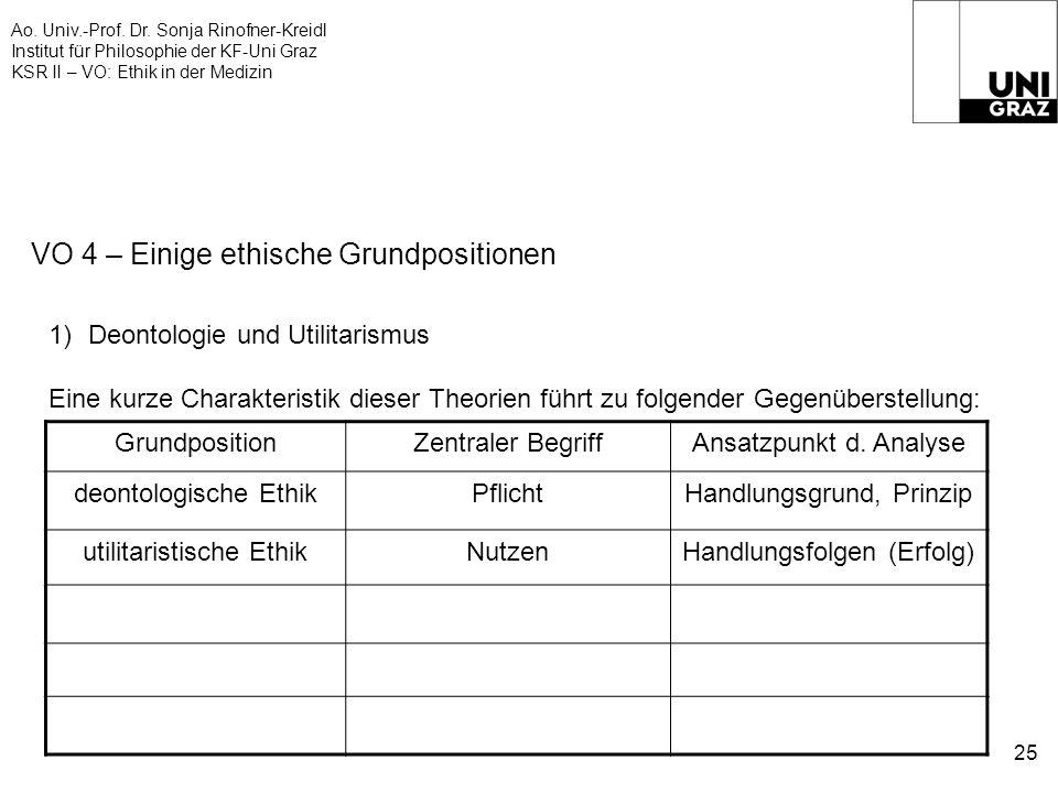 Ao. Univ.-Prof. Dr. Sonja Rinofner-Kreidl Institut für Philosophie der KF-Uni Graz KSR II – VO: Ethik in der Medizin 25 VO 4 – Einige ethische Grundpo