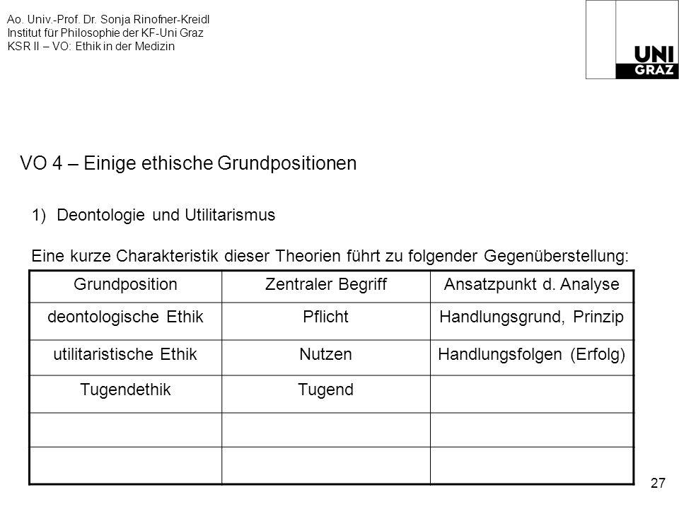 Ao. Univ.-Prof. Dr. Sonja Rinofner-Kreidl Institut für Philosophie der KF-Uni Graz KSR II – VO: Ethik in der Medizin 27 VO 4 – Einige ethische Grundpo