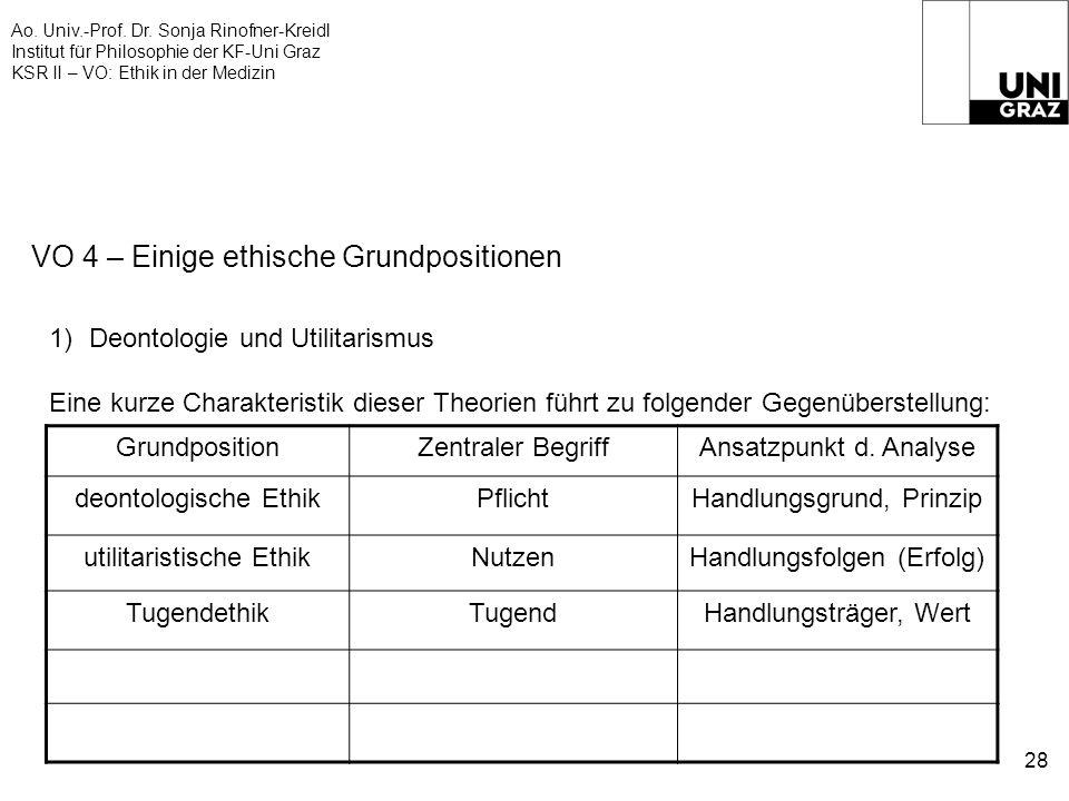 Ao. Univ.-Prof. Dr. Sonja Rinofner-Kreidl Institut für Philosophie der KF-Uni Graz KSR II – VO: Ethik in der Medizin 28 VO 4 – Einige ethische Grundpo