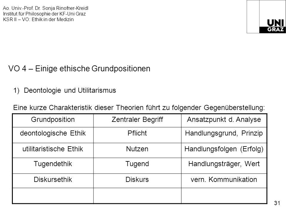 Ao. Univ.-Prof. Dr. Sonja Rinofner-Kreidl Institut für Philosophie der KF-Uni Graz KSR II – VO: Ethik in der Medizin 31 VO 4 – Einige ethische Grundpo