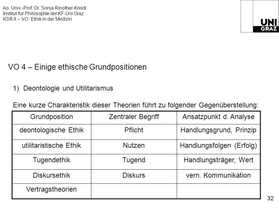Ao. Univ.-Prof. Dr. Sonja Rinofner-Kreidl Institut für Philosophie der KF-Uni Graz KSR II – VO: Ethik in der Medizin 32 VO 4 – Einige ethische Grundpo