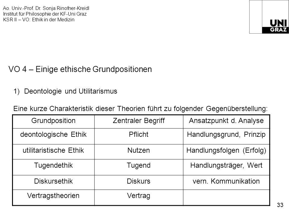 Ao. Univ.-Prof. Dr. Sonja Rinofner-Kreidl Institut für Philosophie der KF-Uni Graz KSR II – VO: Ethik in der Medizin 33 VO 4 – Einige ethische Grundpo