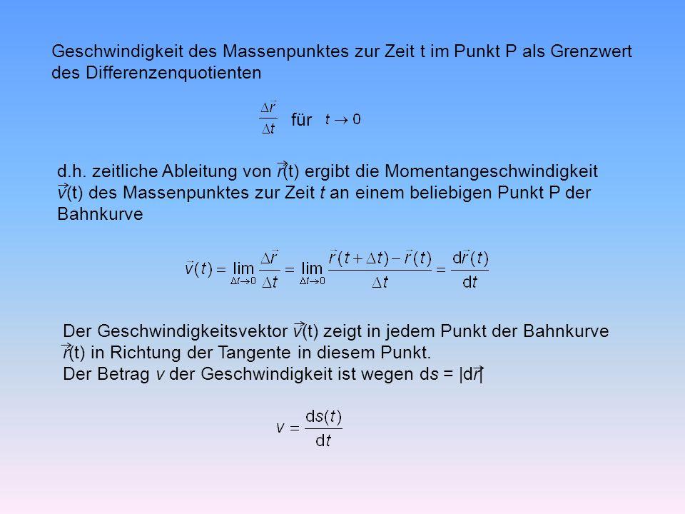 Geschwindigkeit des Massenpunktes zur Zeit t im Punkt P als Grenzwert des Differenzenquotienten für d.h.