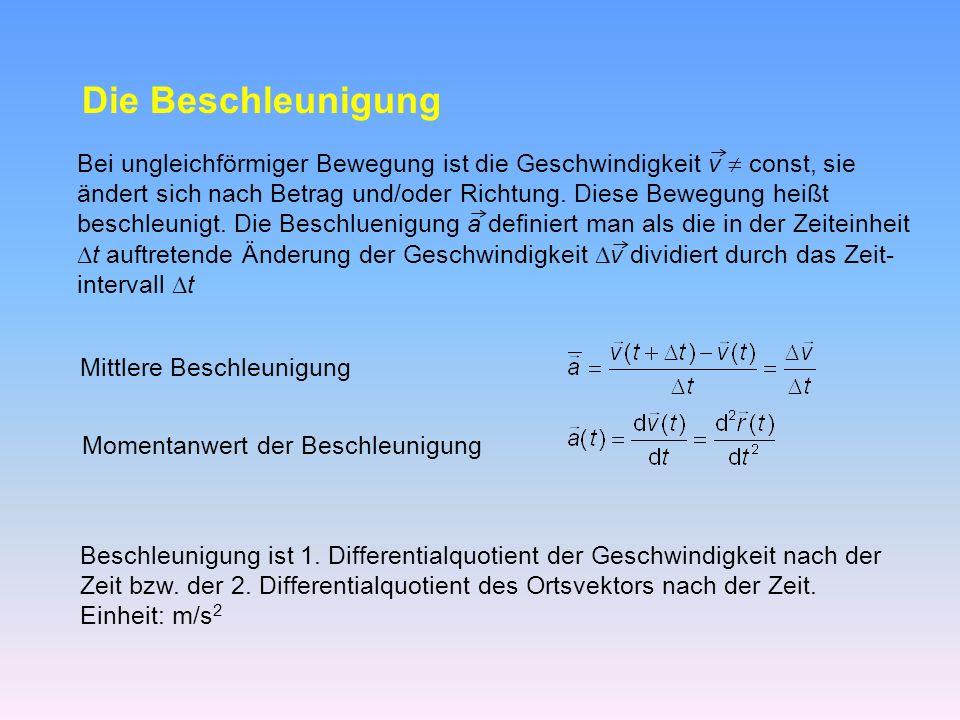 Die Beschleunigung Bei ungleichförmiger Bewegung ist die Geschwindigkeit v const, sie ändert sich nach Betrag und/oder Richtung.
