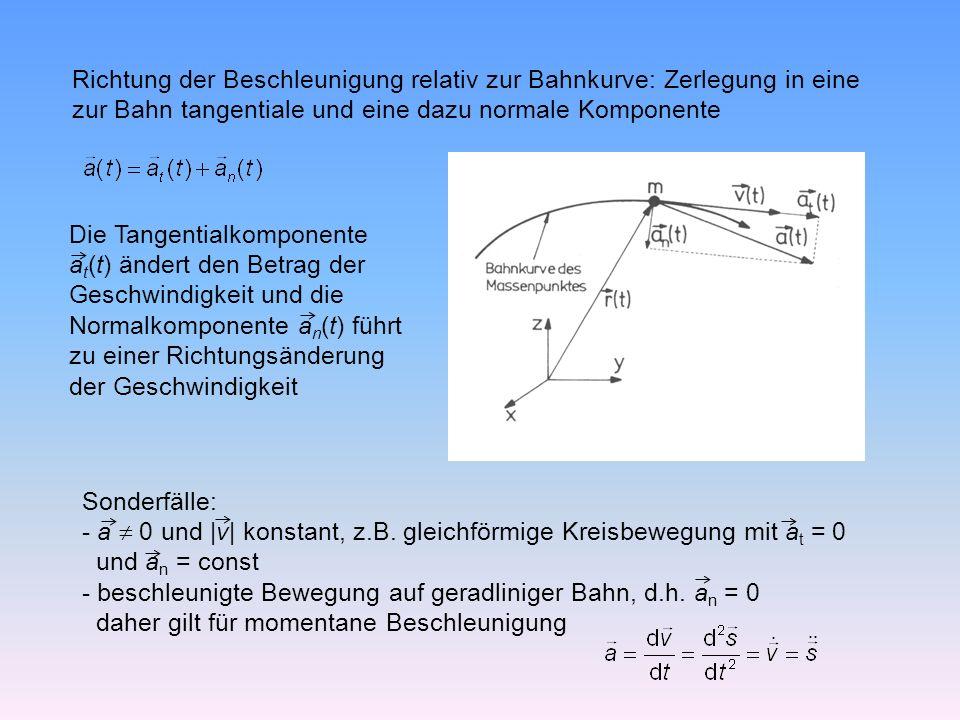 Richtung der Beschleunigung relativ zur Bahnkurve: Zerlegung in eine zur Bahn tangentiale und eine dazu normale Komponente Die Tangentialkomponente a t (t) ändert den Betrag der Geschwindigkeit und die Normalkomponente a n (t) führt zu einer Richtungsänderung der Geschwindigkeit Sonderfälle: - a 0 und |v| konstant, z.B.