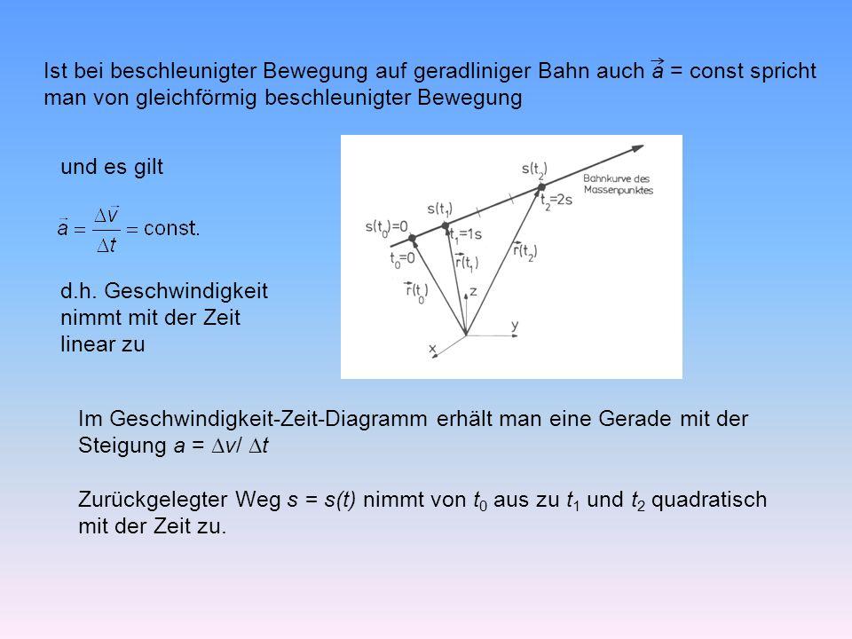 Ist bei beschleunigter Bewegung auf geradliniger Bahn auch a = const spricht man von gleichförmig beschleunigter Bewegung und es gilt d.h.