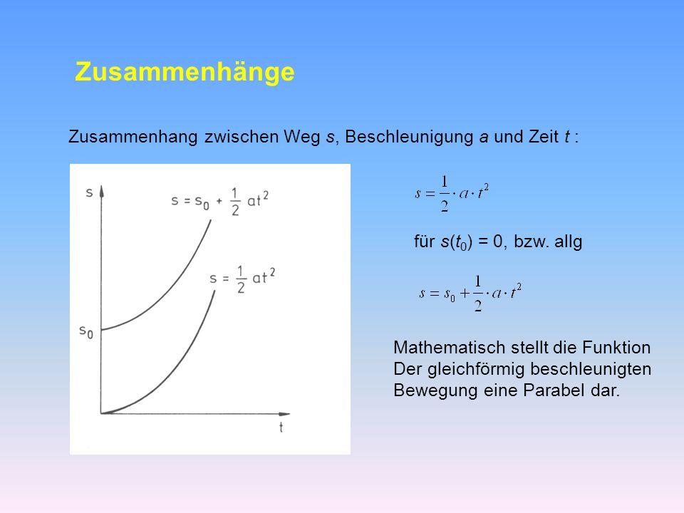Zusammenhänge Zusammenhang zwischen Weg s, Beschleunigung a und Zeit t : für s(t 0 ) = 0, bzw.