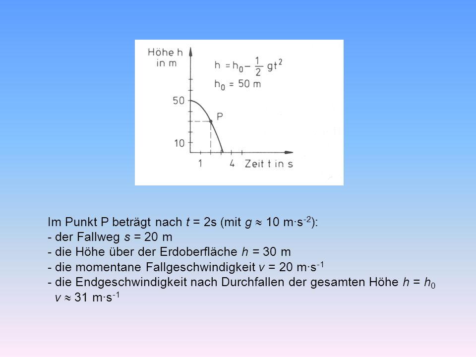 Im Punkt P beträgt nach t = 2s (mit g 10 m·s -2 ): - der Fallweg s = 20 m - die Höhe über der Erdoberfläche h = 30 m - die momentane Fallgeschwindigkeit v = 20 m·s -1 - die Endgeschwindigkeit nach Durchfallen der gesamten Höhe h = h 0 v 31 m·s -1