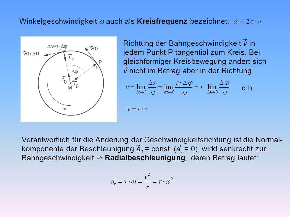 Winkelgeschwindigkeit auch als Kreisfrequenz bezeichnet: Richtung der Bahngeschwindigkeit v in jedem Punkt P tangential zum Kreis.