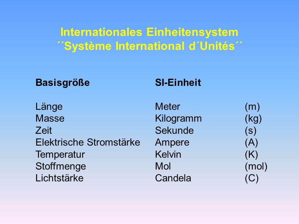 Internationales Einheitensystem ´´Système International d´Unités´´ BasisgrößeSI-Einheit LängeMeter(m) MasseKilogramm(kg) ZeitSekunde(s) Elektrische StromstärkeAmpere(A) TemperaturKelvin(K) StoffmengeMol(mol) LichtstärkeCandela(C)