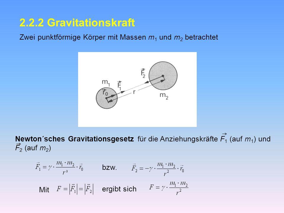 2.2.2 Gravitationskraft Zwei punktförmige Körper mit Massen m 1 und m 2 betrachtet Newton´sches Gravitationsgesetz für die Anziehungskräfte F 1 (auf m 1 ) und F 2 (auf m 2 ) bzw.