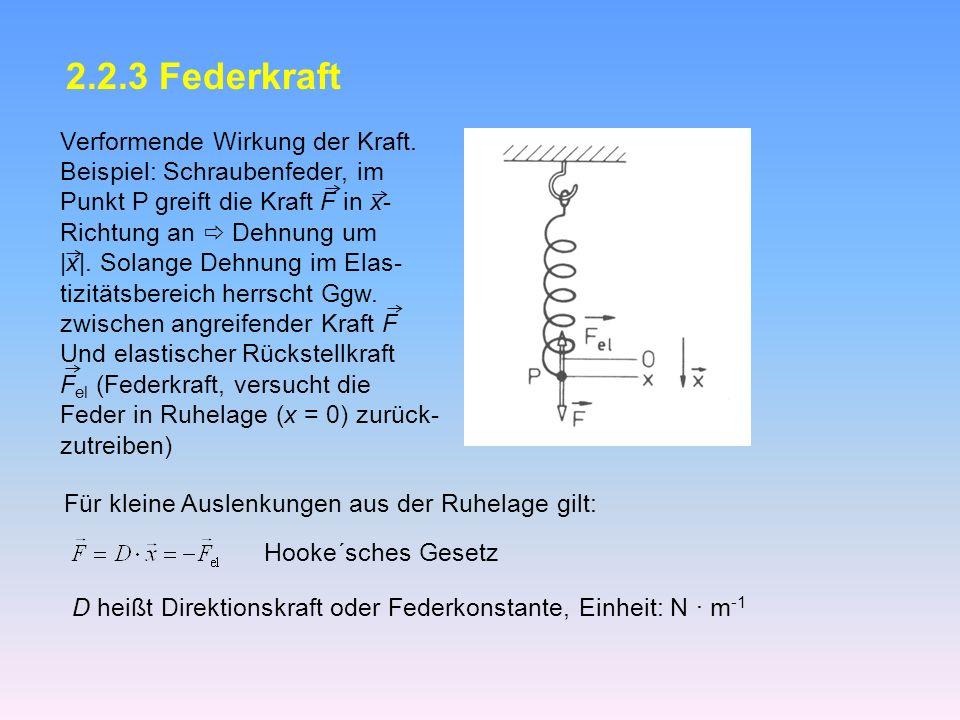 2.2.3 Federkraft Verformende Wirkung der Kraft.