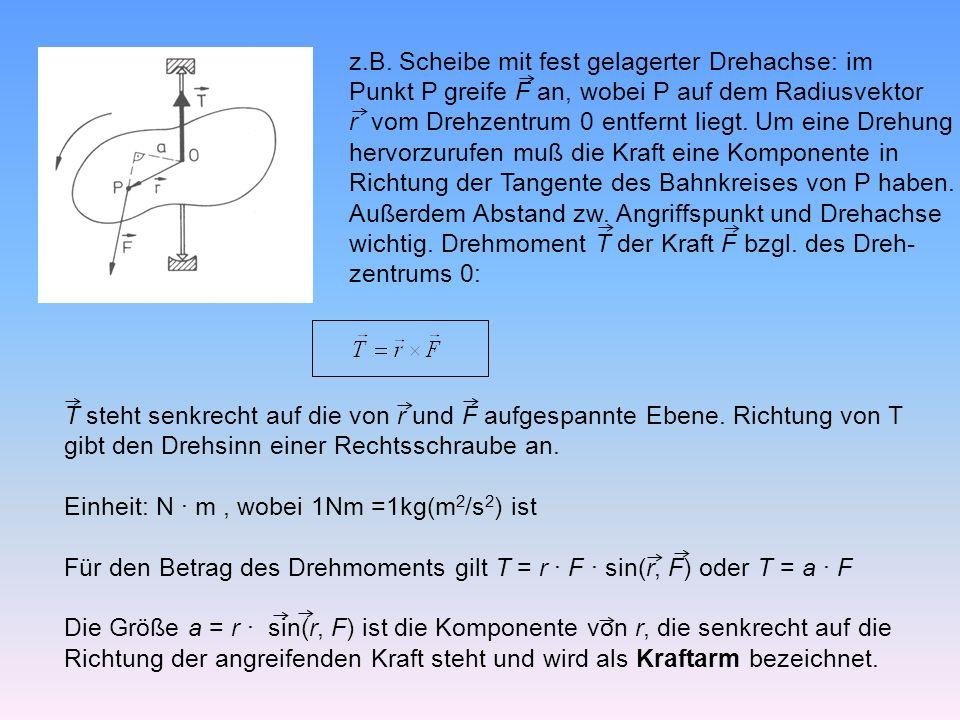 z.B. Scheibe mit fest gelagerter Drehachse: im Punkt P greife F an, wobei P auf dem Radiusvektor r vom Drehzentrum 0 entfernt liegt. Um eine Drehung h