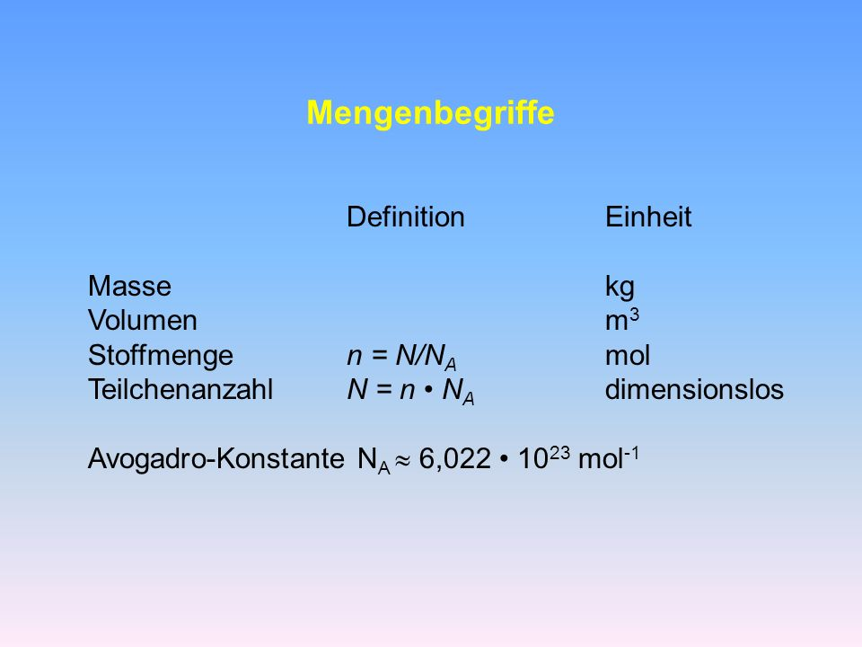 Für einen isothermen und isobaren Prozeß lautet die Ungleichung: Und für den Fall, daß auch keine Nicht-Volumenarbeit auftritt, stellt die Ungleichung das Kriterium für spontan, isotherm-isobar verlaufende Vorgänge in einem abgeschlossenen System dar.
