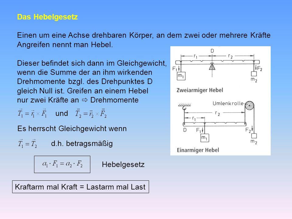 Das Hebelgesetz Einen um eine Achse drehbaren Körper, an dem zwei oder mehrere Kräfte Angreifen nennt man Hebel.