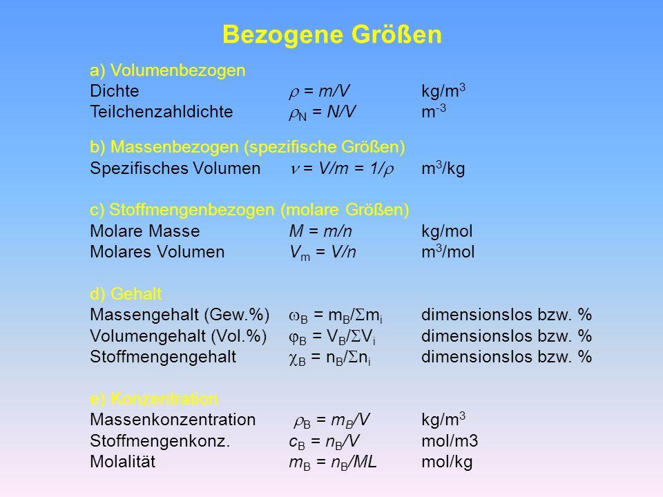 Bezogene Größen a) Volumenbezogen Dichte = m/Vkg/m 3 Teilchenzahldichte N = N/Vm -3 b) Massenbezogen (spezifische Größen) Spezifisches Volumen = V/m = 1/ m 3 /kg c) Stoffmengenbezogen (molare Größen) Molare MasseM = m/nkg/mol Molares VolumenV m = V/nm 3 /mol d) Gehalt Massengehalt (Gew.%) B = m B / m i dimensionslos bzw.
