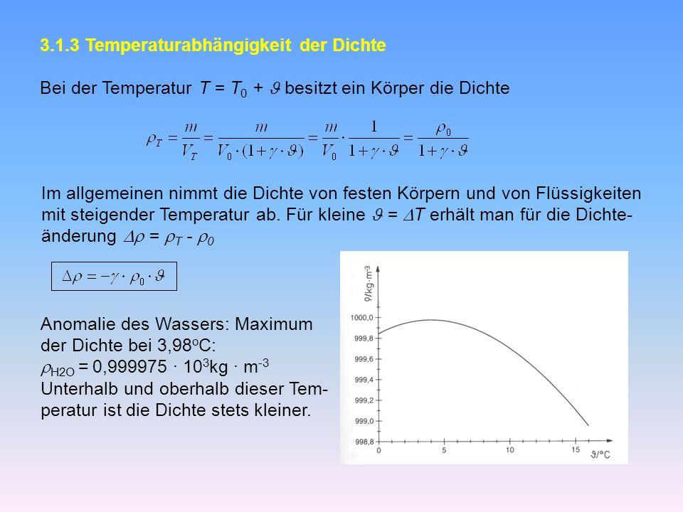 3.1.3 Temperaturabhängigkeit der Dichte Bei der Temperatur T = T 0 + besitzt ein Körper die Dichte Im allgemeinen nimmt die Dichte von festen Körpern und von Flüssigkeiten mit steigender Temperatur ab.