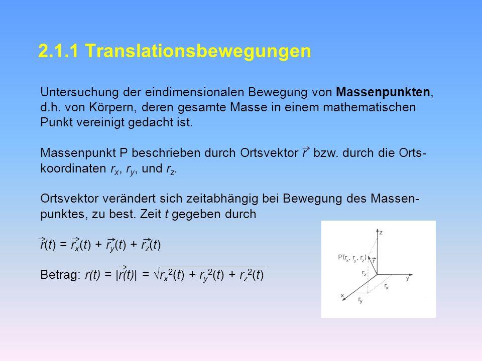 2.2.1 Trägheitskraft Axiome von Newton I.