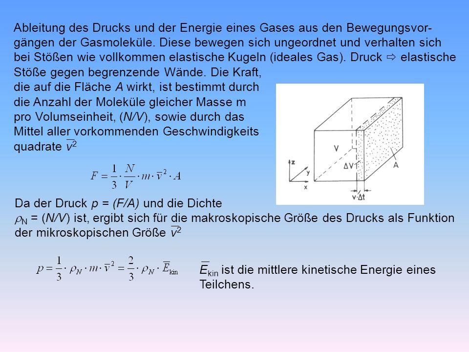 Ableitung des Drucks und der Energie eines Gases aus den Bewegungsvor- gängen der Gasmoleküle.