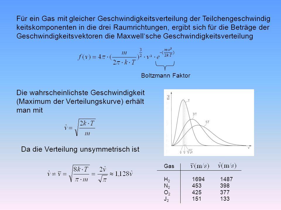 Für ein Gas mit gleicher Geschwindigkeitsverteilung der Teilchengeschwindig keitskomponenten in die drei Raumrichtungen, ergibt sich für die Beträge der Geschwindigkeitsvektoren die Maxwellsche Geschwindigkeitsverteilung Boltzmann Faktor Die wahrscheinlichste Geschwindigkeit (Maximum der Verteilungskurve) erhält man mit Da die Verteilung unsymmetrisch ist Gas H 2 16941487 N 2 453398 O 2 425377 J 2 151133