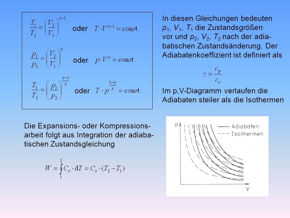 oder In diesen Gleichungen bedeuten p 1, V 1, T 1 die Zustandsgrößen vor und p 2, V 2, T 2 nach der adia- batischen Zustandsänderung.