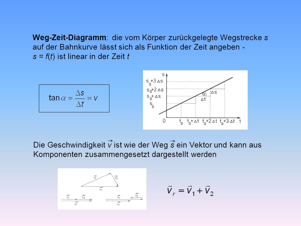 Die mittlere Geschwindigkeit Geradlinig gleichförmige Bewegungen sind Spezialfälle,allgemeiner Fall: ungleichförmige Bewegung, d.h.