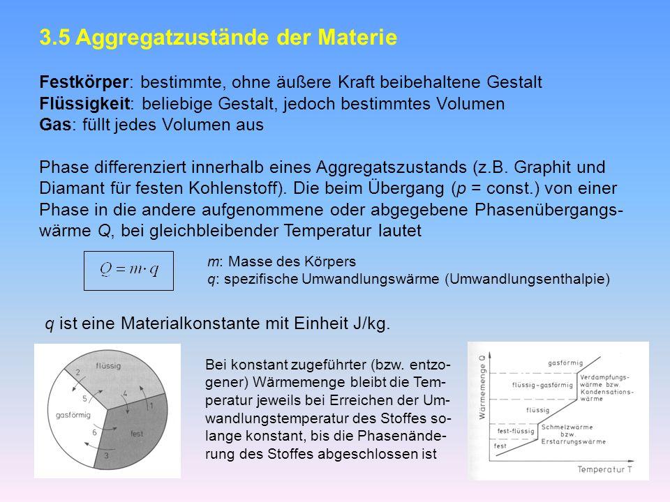 3.5 Aggregatzustände der Materie Festkörper: bestimmte, ohne äußere Kraft beibehaltene Gestalt Flüssigkeit: beliebige Gestalt, jedoch bestimmtes Volumen Gas: füllt jedes Volumen aus Phase differenziert innerhalb eines Aggregatszustands (z.B.