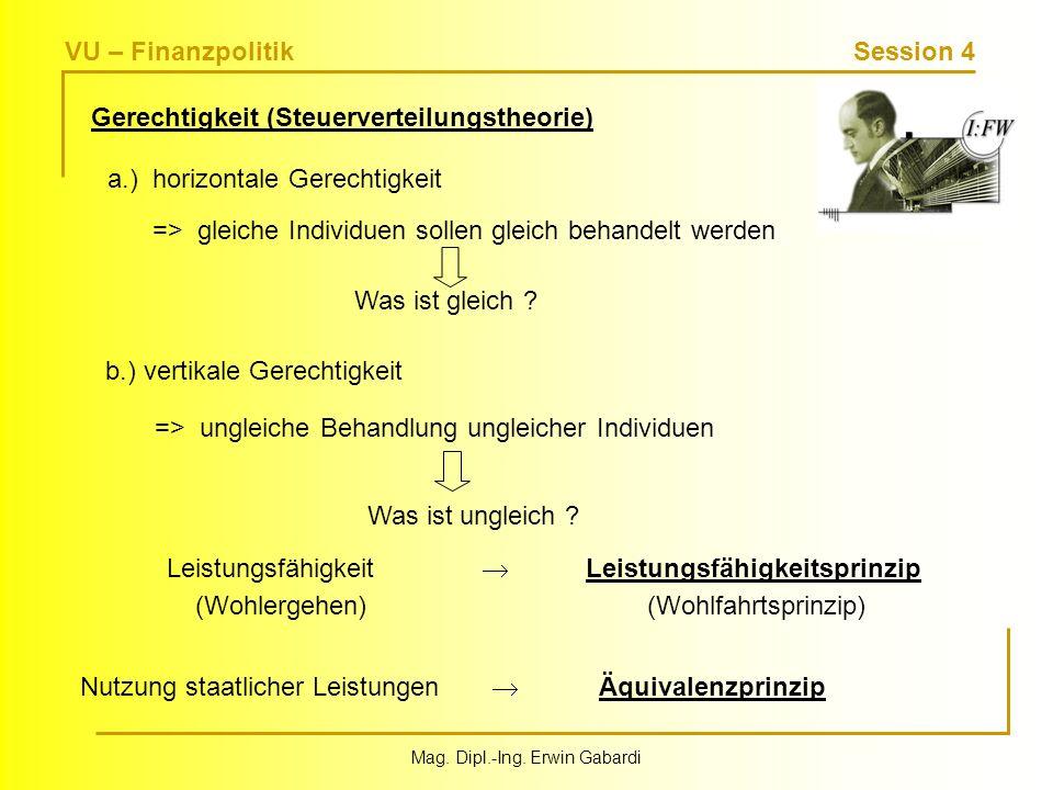 VU – Finanzpolitik Session 4 Mag. Dipl.-Ing. Erwin Gabardi Gerechtigkeit (Steuerverteilungstheorie) a.) horizontale Gerechtigkeit b.) vertikale Gerech
