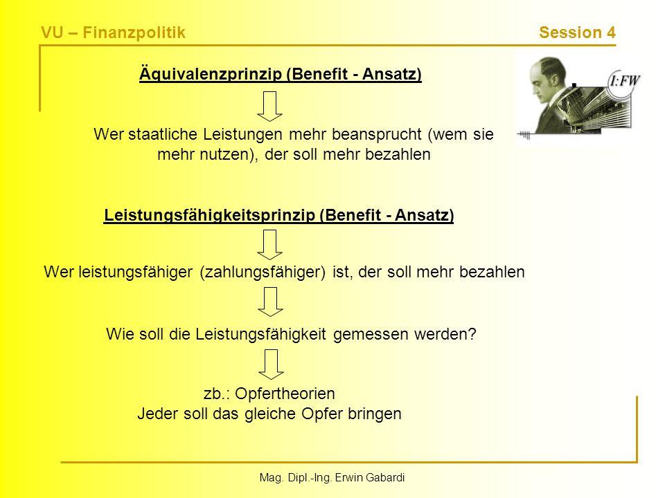 VU – Finanzpolitik Session 4 Mag. Dipl.-Ing. Erwin Gabardi Äquivalenzprinzip (Benefit - Ansatz) Wer staatliche Leistungen mehr beansprucht (wem sie me