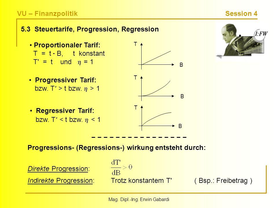 VU – Finanzpolitik Session 4 Mag. Dipl.-Ing. Erwin Gabardi 5.3 Steuertarife, Progression, Regression Regressiver Tarif: bzw. T < t bzw. < 1 Progressio