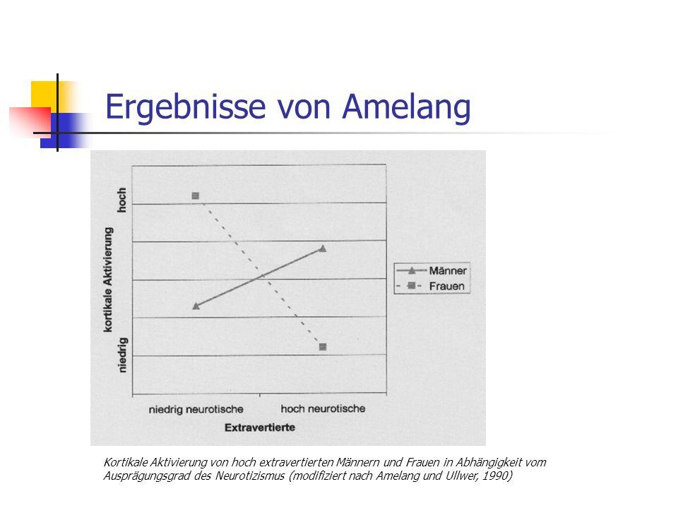 Ergebnisse von Amelang Kortikale Aktivierung von hoch extravertierten Männern und Frauen in Abhängigkeit vom Ausprägungsgrad des Neurotizismus (modifi