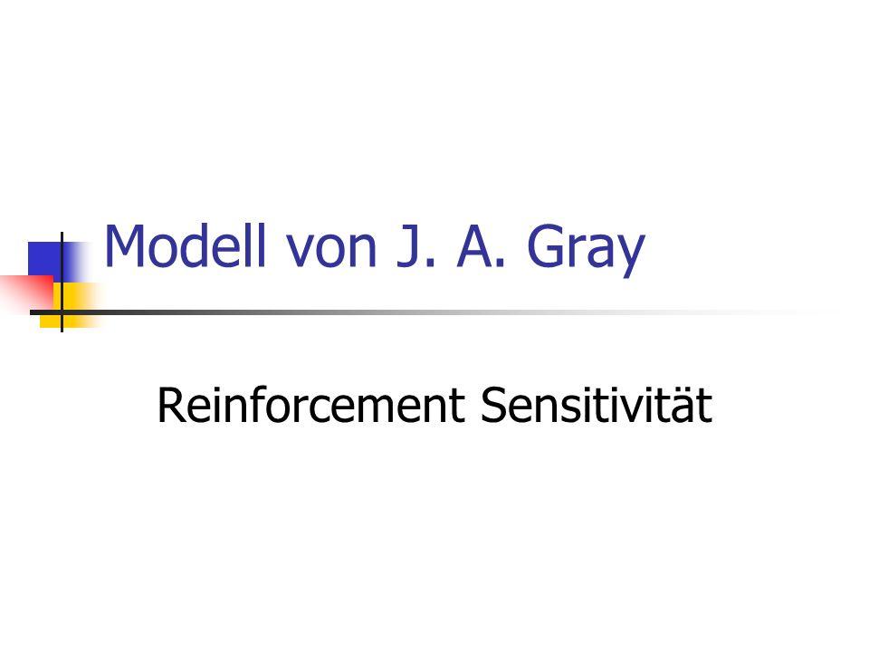 Modell von J. A. Gray Reinforcement Sensitivität