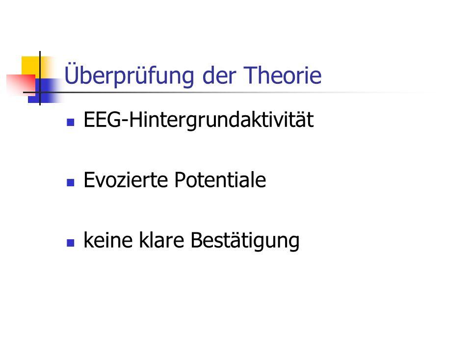 Überprüfung der Theorie EEG-Hintergrundaktivität Evozierte Potentiale keine klare Bestätigung