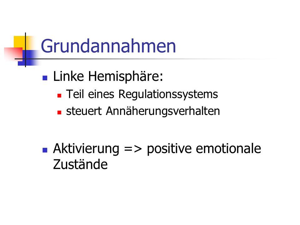 Grundannahmen Linke Hemisphäre: Teil eines Regulationssystems steuert Annäherungsverhalten Aktivierung => positive emotionale Zustände