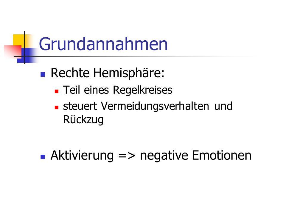 Grundannahmen Rechte Hemisphäre: Teil eines Regelkreises steuert Vermeidungsverhalten und Rückzug Aktivierung => negative Emotionen