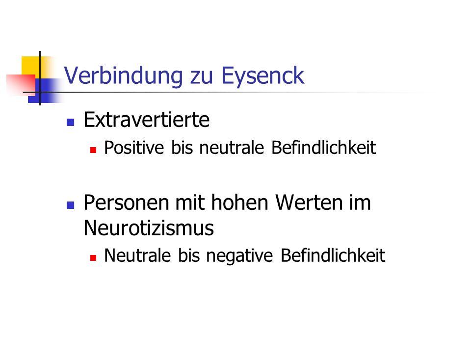 Verbindung zu Eysenck Extravertierte Positive bis neutrale Befindlichkeit Personen mit hohen Werten im Neurotizismus Neutrale bis negative Befindlichk