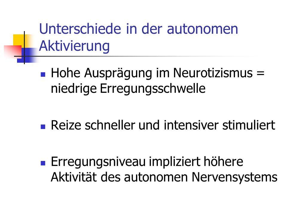 Unterschiede in der autonomen Aktivierung Hohe Ausprägung im Neurotizismus = niedrige Erregungsschwelle Reize schneller und intensiver stimuliert Erre