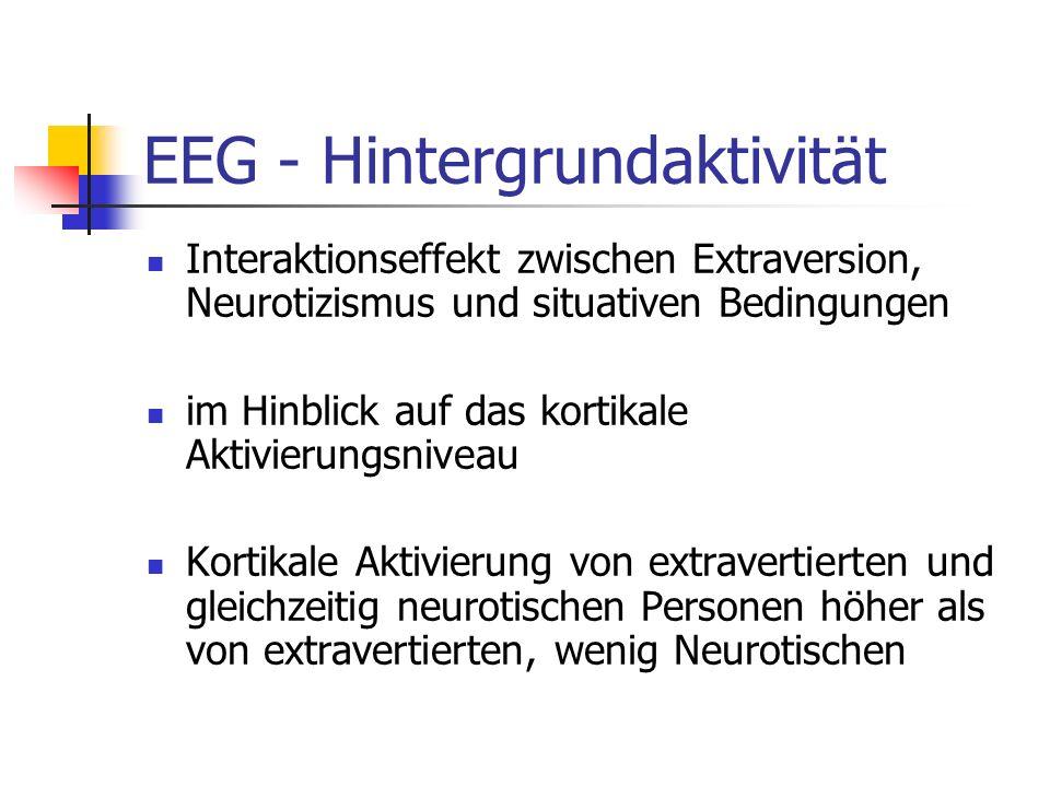 EEG - Hintergrundaktivität Studie von O´Gorman und Malisse (1984) Neurotizismus nur als Verstärkung Eysenck Neurotizismus als Haupteffekt ausgeschlossen