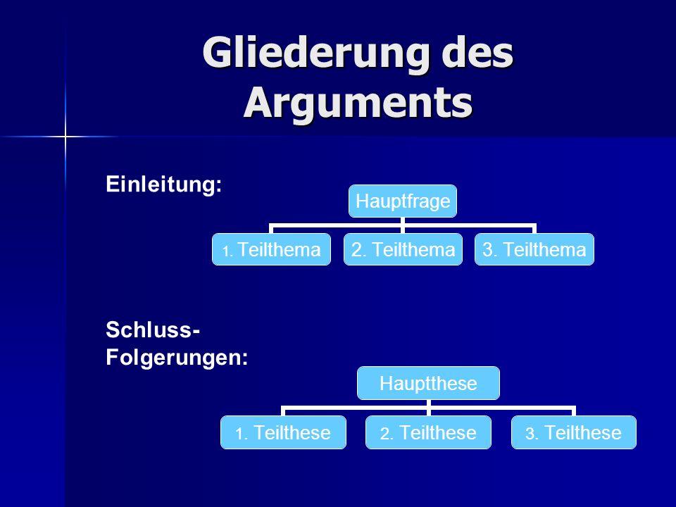 Gliederung des Arguments Hauptfrage 1. Teilthema 2. Teilthema 3. Teilthema Hauptthese 1. Teilthese2. Teilthese3. Teilthese Einleitung: Schluss- Folger
