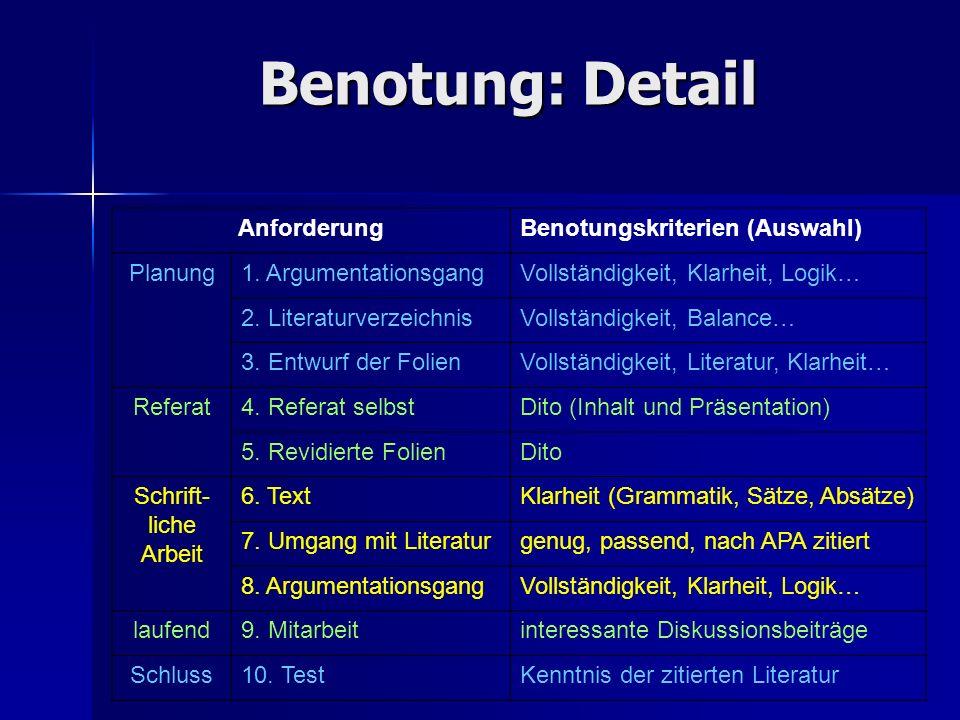 Benotung: Detail AnforderungBenotungskriterien (Auswahl) Planung1. ArgumentationsgangVollständigkeit, Klarheit, Logik… 2. LiteraturverzeichnisVollstän