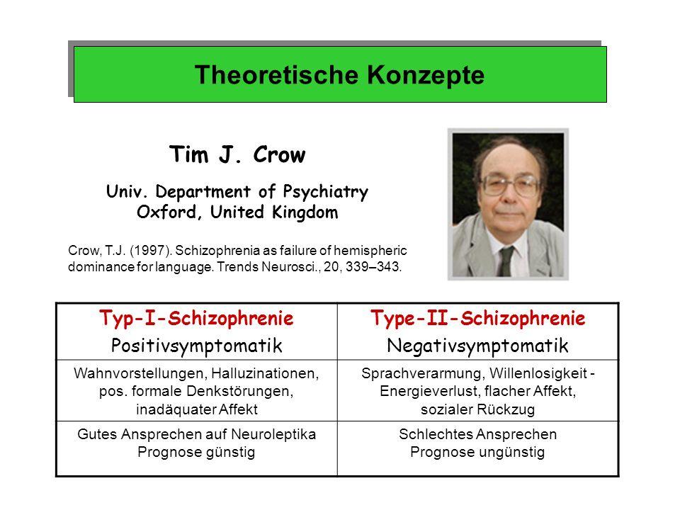 Theoretische Konzepte Tim J. Crow Univ. Department of Psychiatry Oxford, United Kingdom Typ-I-Schizophrenie Positivsymptomatik Type-II-Schizophrenie N